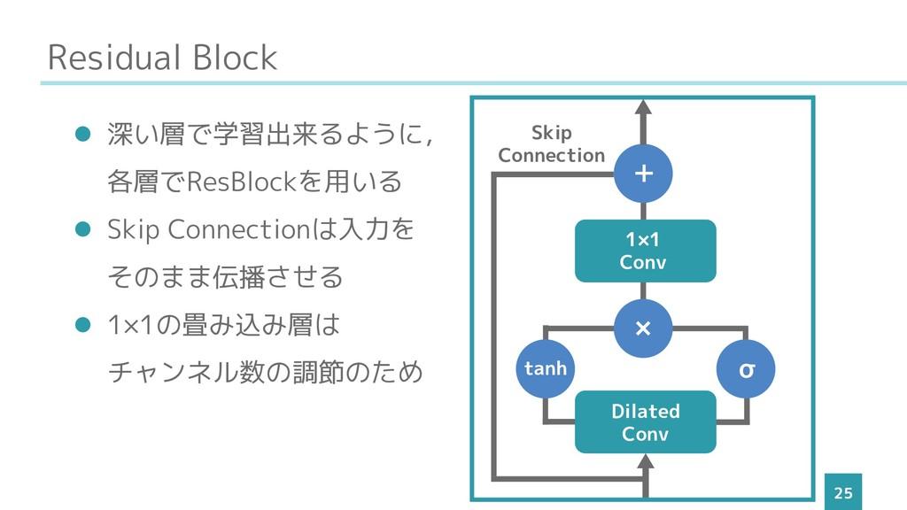 Residual Block 25 ⚫ 深い層で学習出来るように, 各層でResBlockを用...