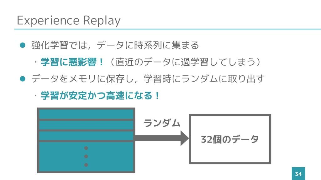Experience Replay 34 ⚫ 強化学習では,データに時系列に集まる ・学習に悪...