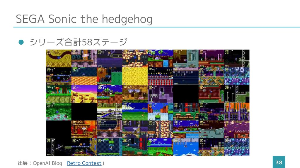 SEGA Sonic the hedgehog 38 ⚫ シリーズ合計58ステージ 出展:Op...