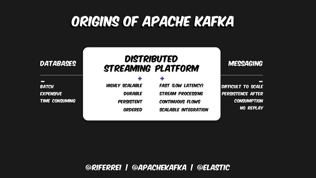 @riferrei   @apachekafka   @elastic ORIGINS OF ...
