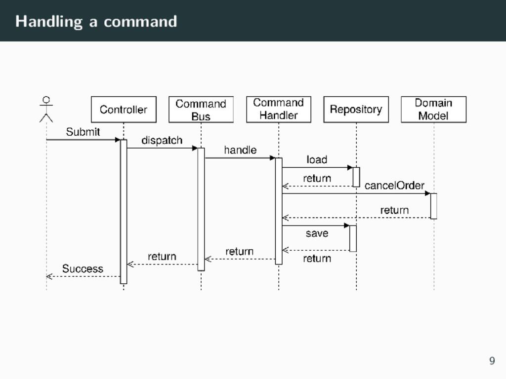 Handling a command 9