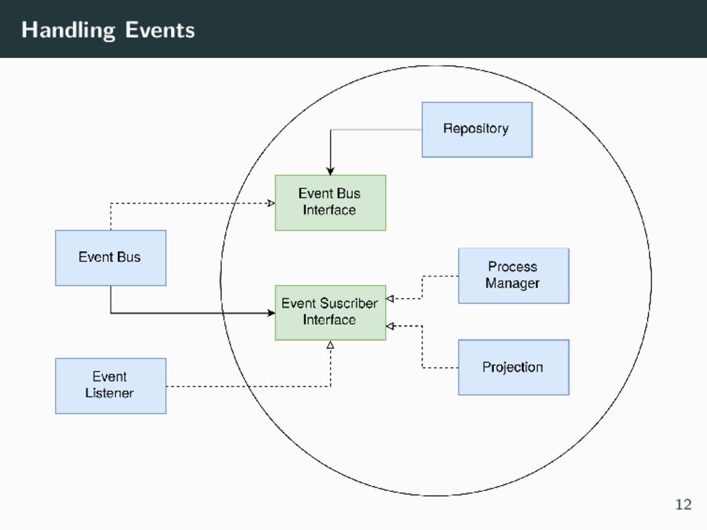 Handling Events 12