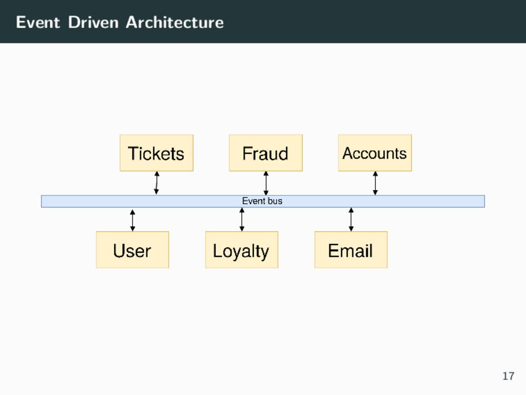 Event Driven Architecture 17