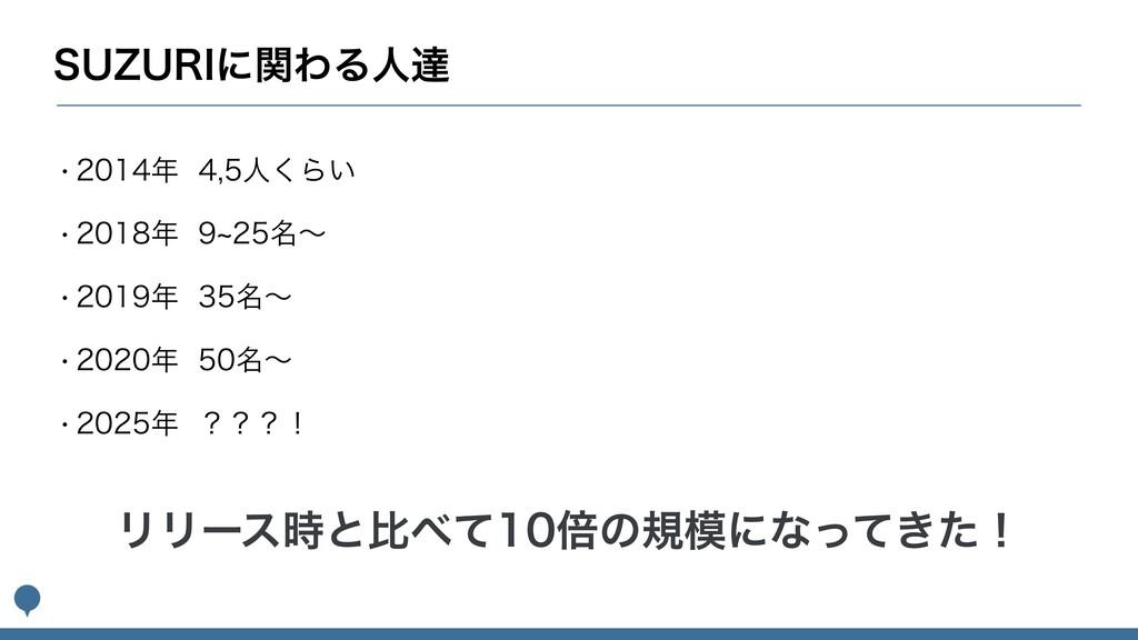 46;63*ʹؔΘΔਓୡ wਓ͘Β͍ wd໊ʙ w...