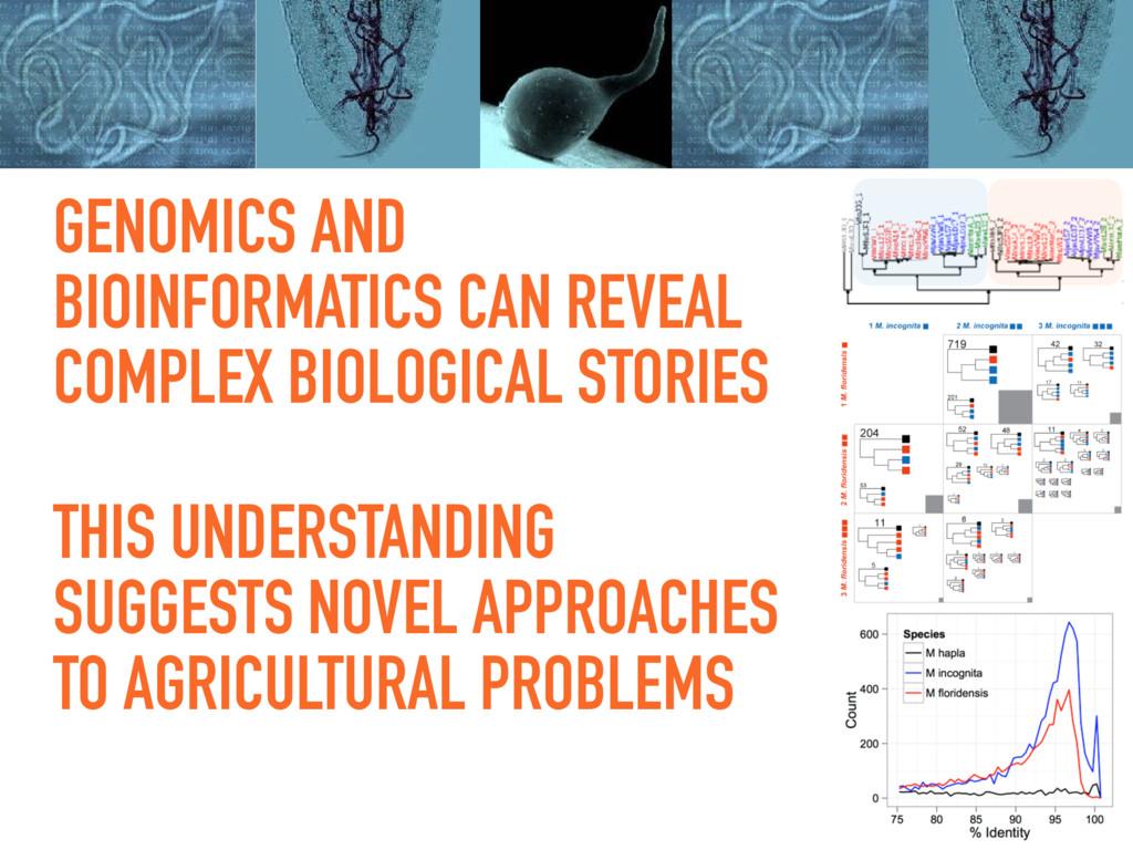GENOMICS AND BIOINFORMATICS CAN REVEAL COMPLEX ...