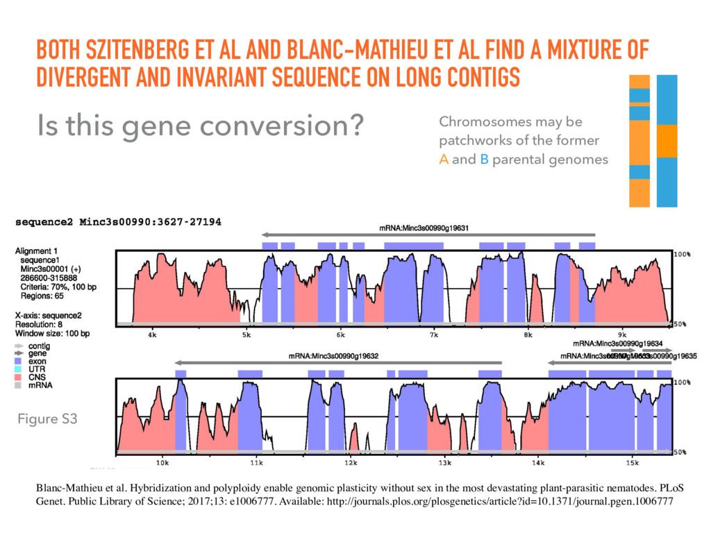 Blanc-Mathieu et al. Hybridization and polyploi...