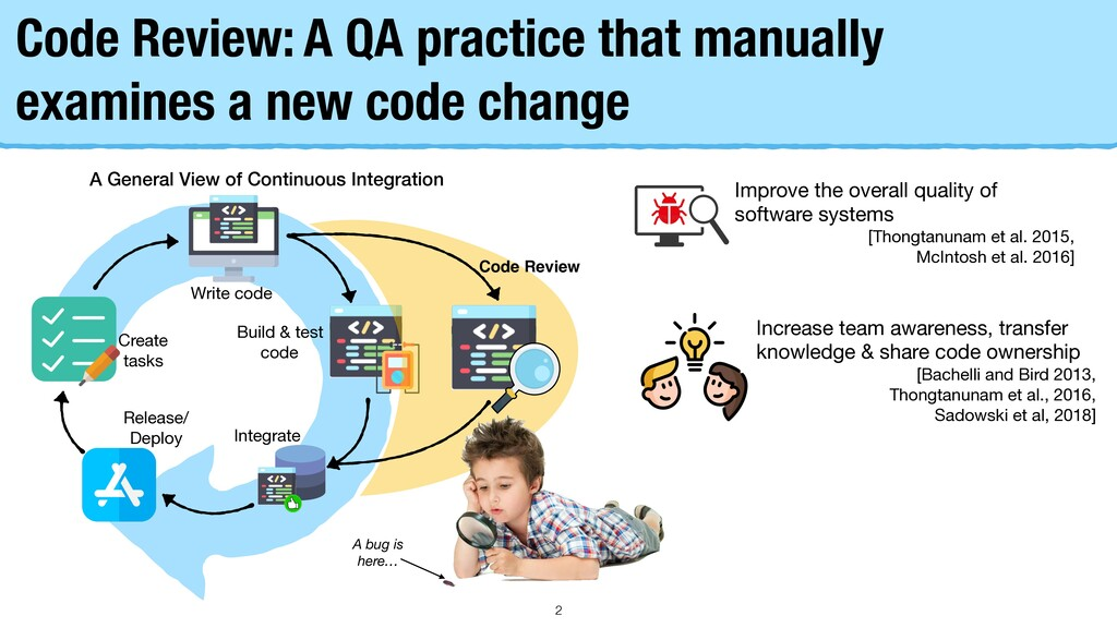 Create tasks Write code Build & test code Integ...