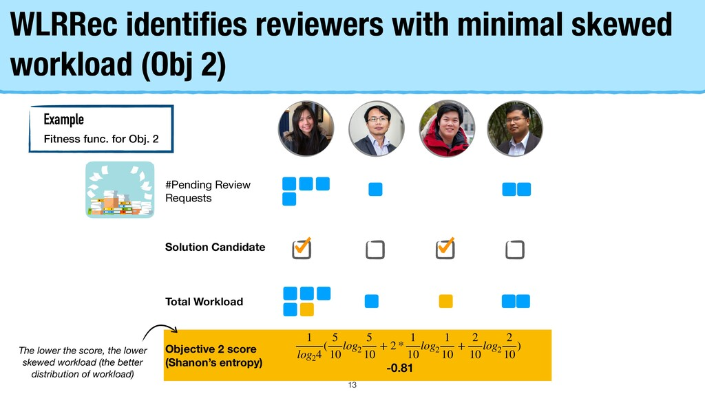 #Pending Review Requests Solution Candidate Tot...