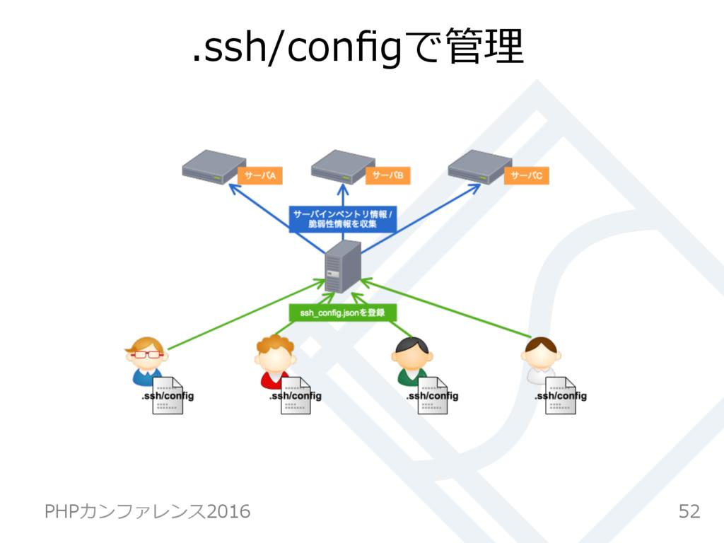 .ssh/configで管理 52 PHPカンファレンス2016