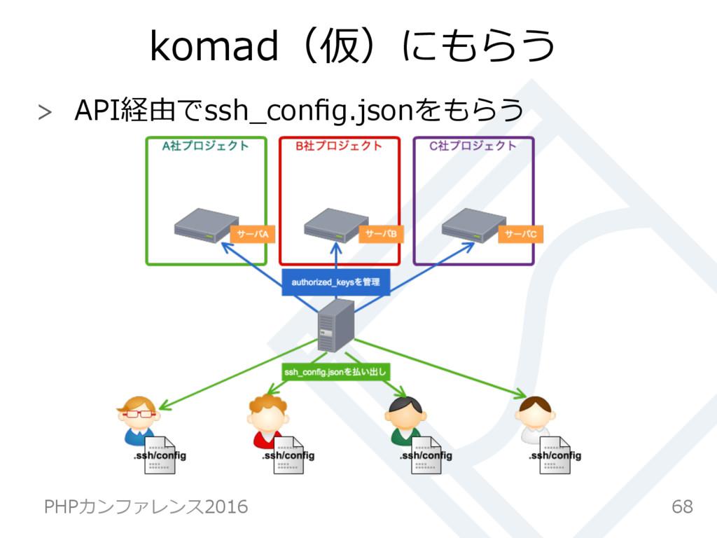 komad(仮)にもらう  API経由でssh_config.jsonをもらう 68 PHP...