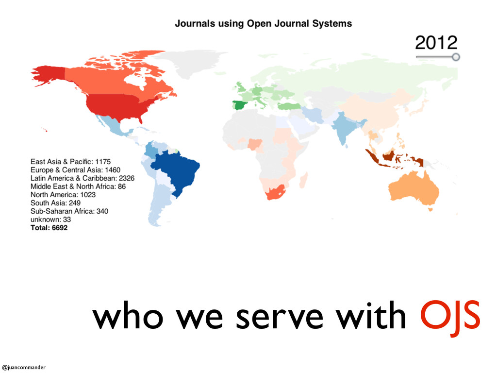 who we serve with OJS @juancommander