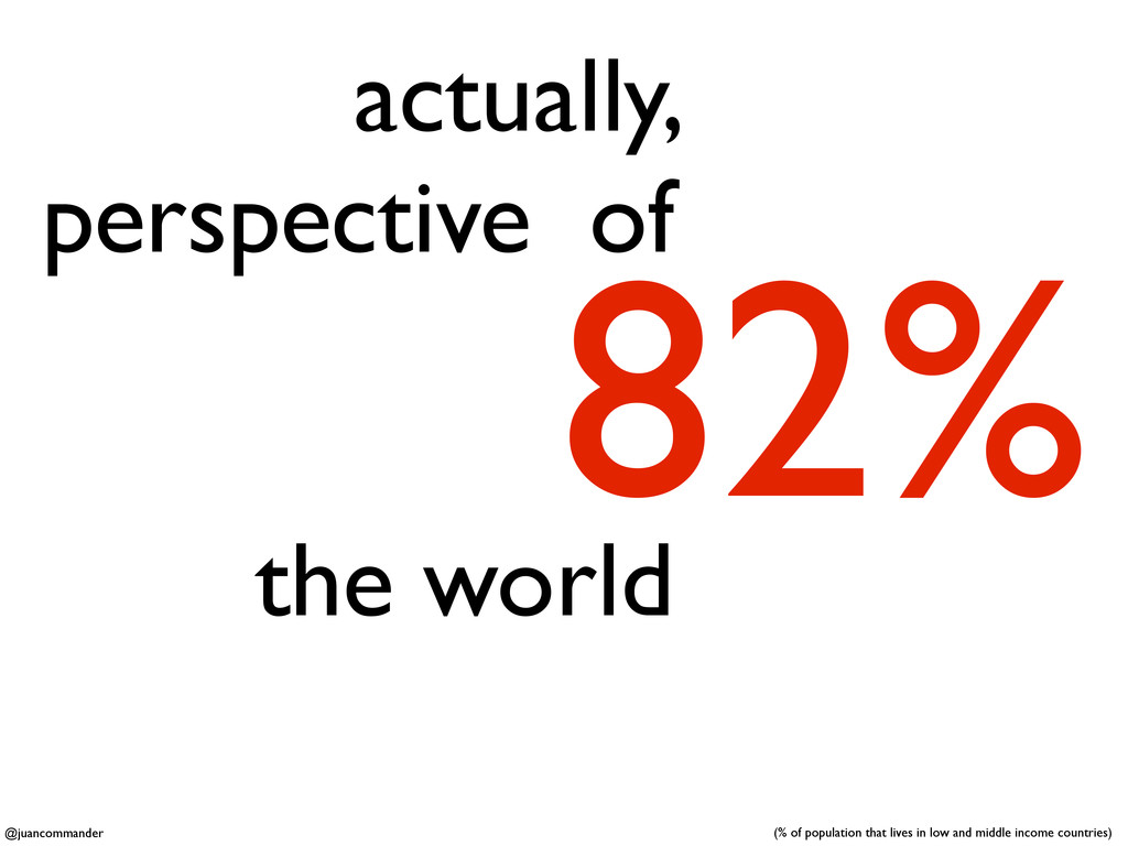 actually, perspective of the world (% of popula...