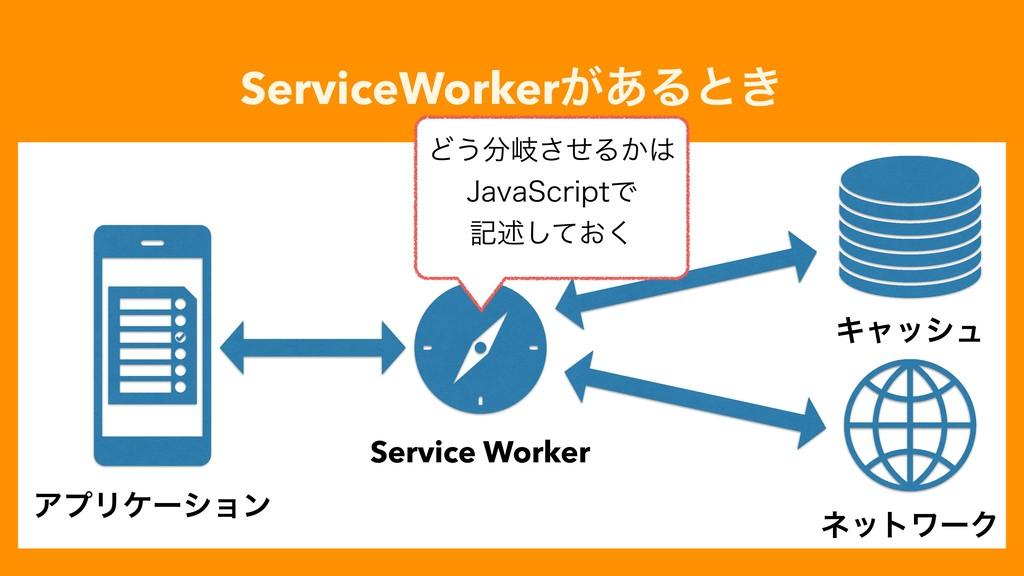 ServiceWorker͕͋Δͱ͖ ΞϓϦέʔγϣϯ Service Worker ωοτϫ...