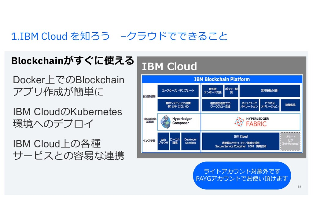 1.IBM Cloud を知ろう –クラウドでできること Blockchainがすぐに使える ...