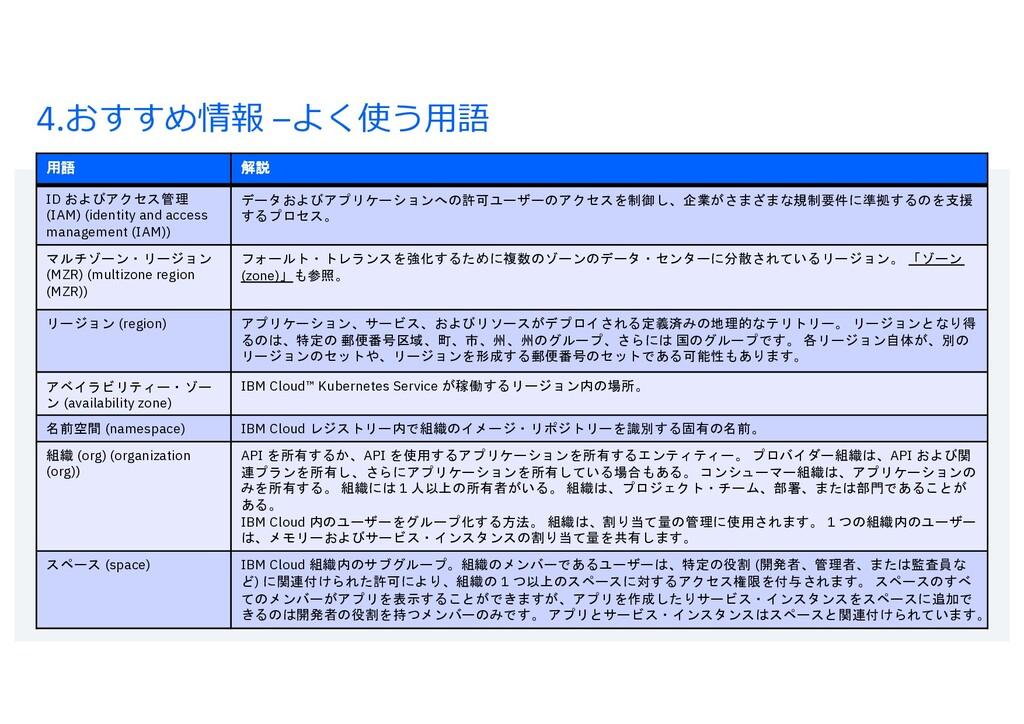 4.おすすめ情報 –よく使う⽤語 45 用語 解説 ID およびアクセス管理 (IAM) (i...