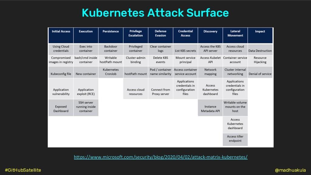 https://www.microsoft.com/security/blog/2020/04...