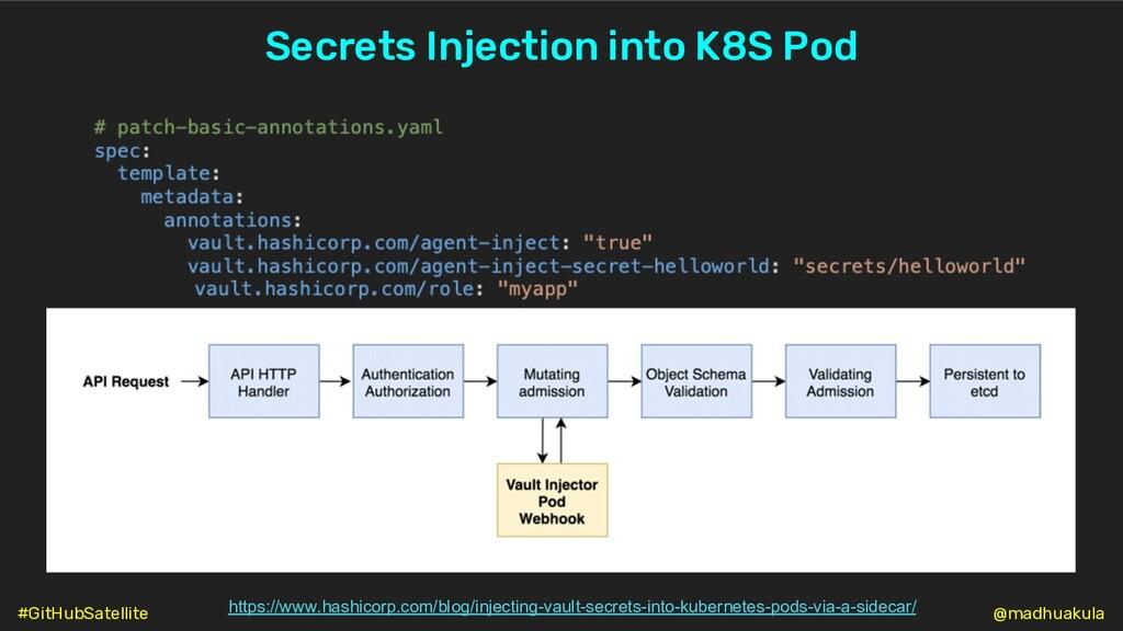 Secrets Injection into K8S Pod https://www.hash...