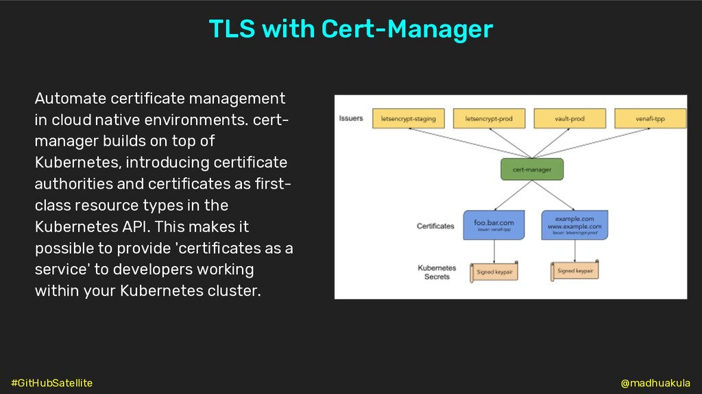 TLS with Cert-Manager Automate certificate mana...