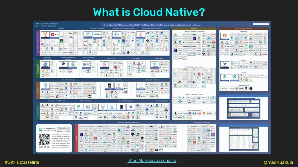 What is Cloud Native? @madhuakula https://lands...