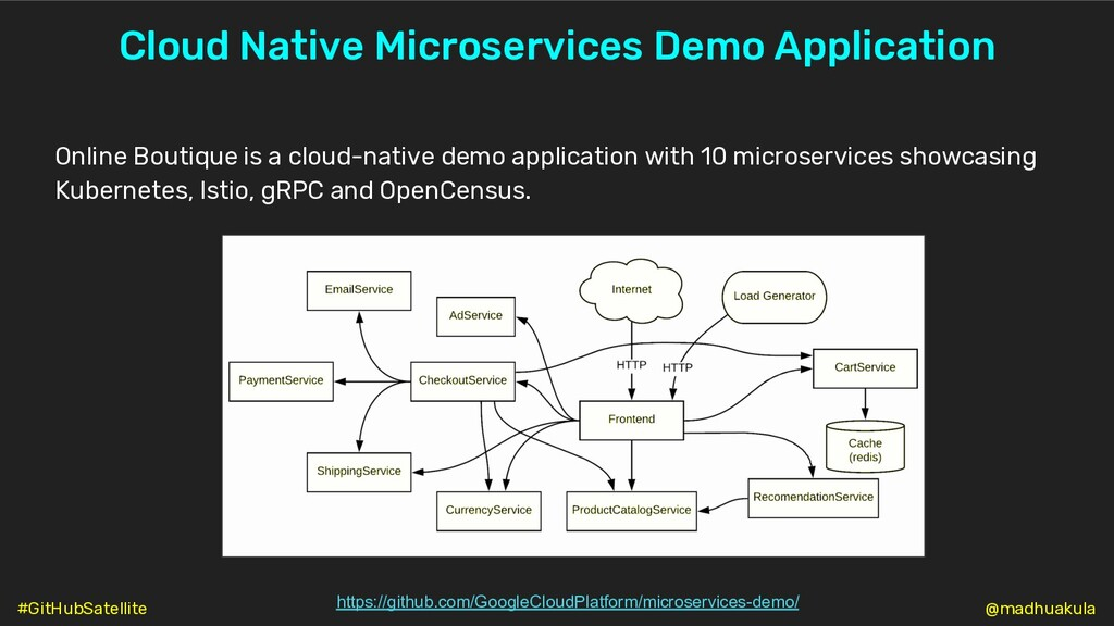 Cloud Native Microservices Demo Application Onl...