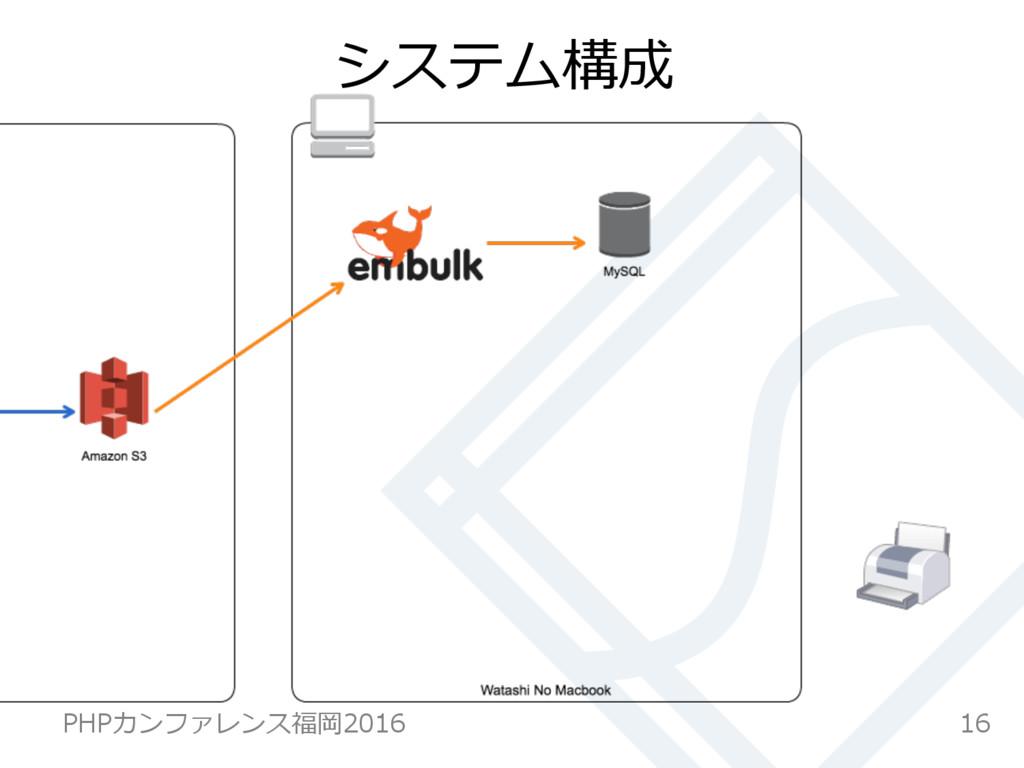 システム構成 16 PHPカンファレンス福岡2016