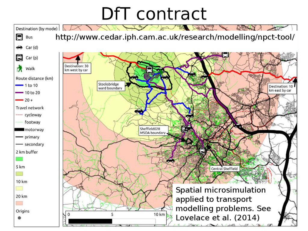 DfT contract Spatial microsimulation applied to...