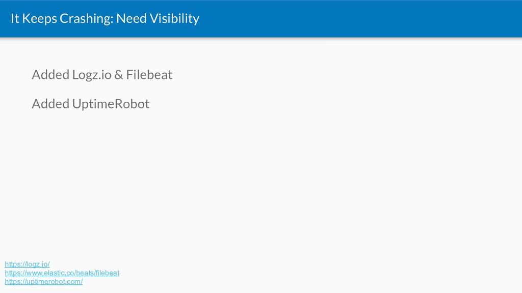 Added Logz.io & Filebeat Added UptimeRobot It K...