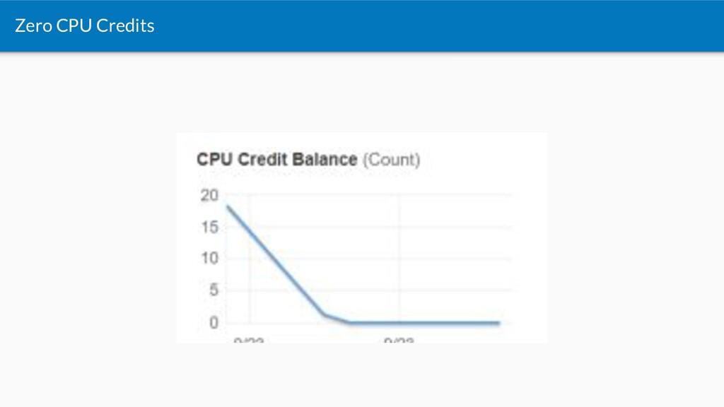 Zero CPU Credits