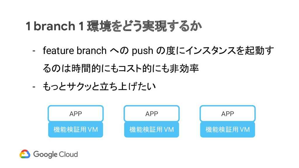 1 branch 1 環境をどう実現するか 機能検証用 VM APP - feature br...