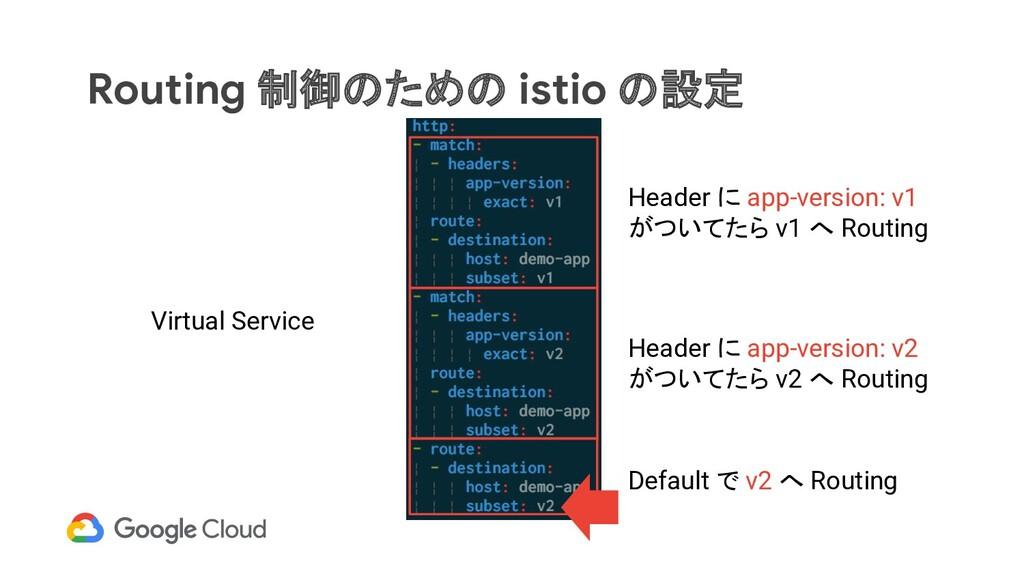 Routing 制御のための istio の設定 Header に app-version: ...