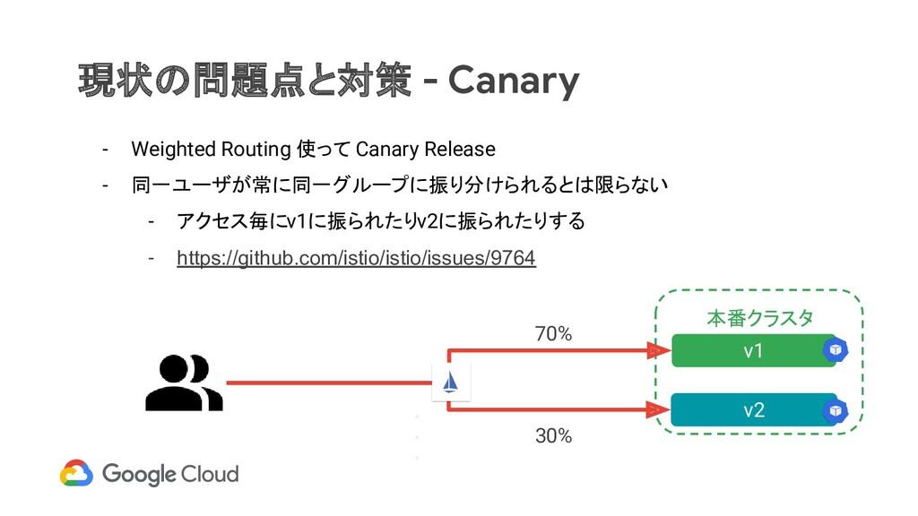 本番クラスタ 現状の問題点と対策 - Canary v1 ・ ・ ・ - Weighted R...