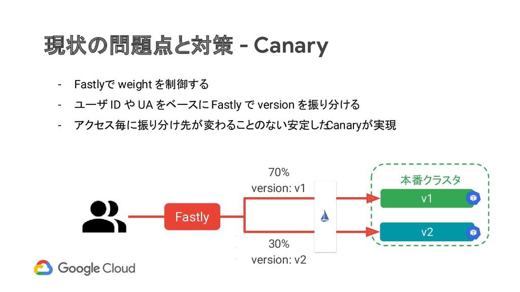本番クラスタ 現状の問題点と対策 - Canary v1 ・ ・ ・ - Fastlyで we...