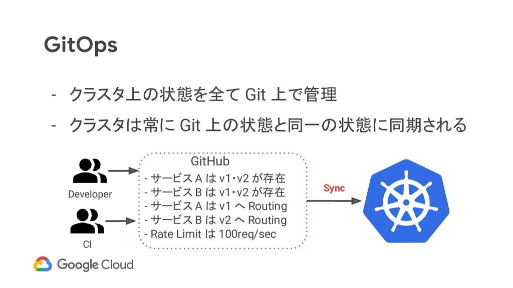 GitOps - サービス A は v1・v2 が存在 - サービス B は v1・v2 が存...