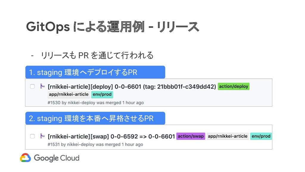 GitOps による運用例 - リリース - リリースも PR を通じて行われる 1. sta...