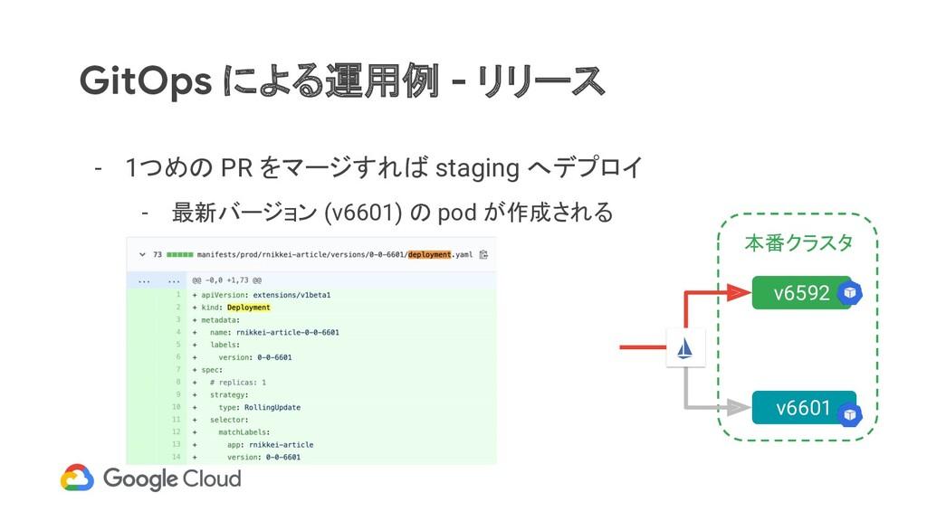 GitOps による運用例 - リリース - 1つめの PR をマージすれば staging ...