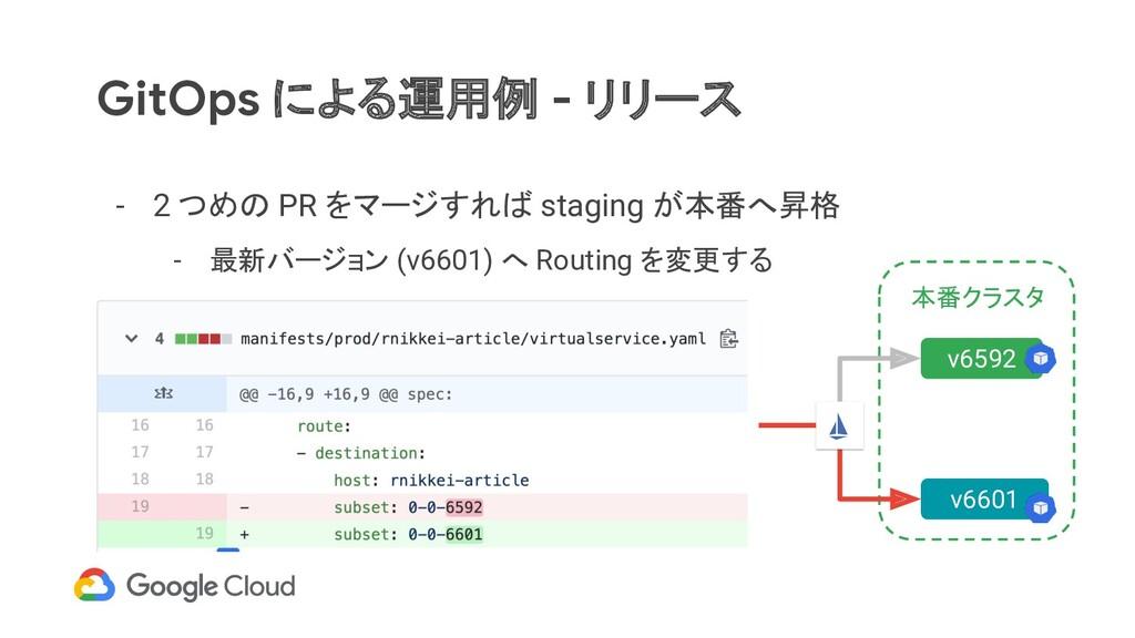 GitOps による運用例 - リリース - 2 つめの PR をマージすれば staging...
