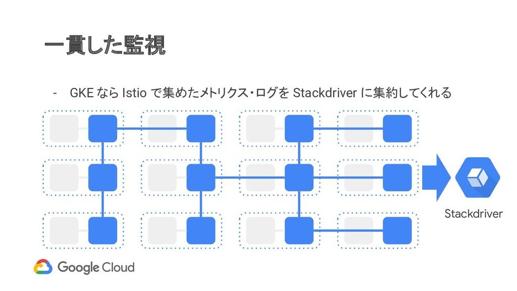 一貫した監視 - GKE なら Istio で集めたメトリクス・ログを Stackdriver...