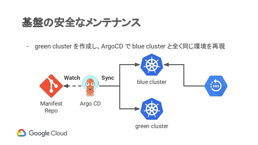 基盤の安全なメンテナンス - green cluster を作成し、ArgoCD で blue...