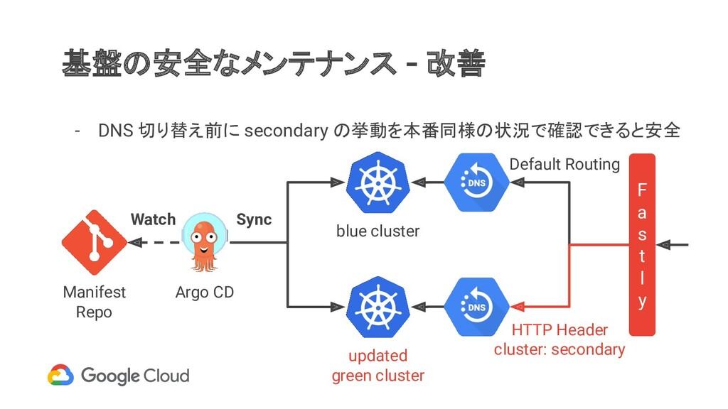 基盤の安全なメンテナンス - 改善 - DNS 切り替え前に secondary の挙動を本番...