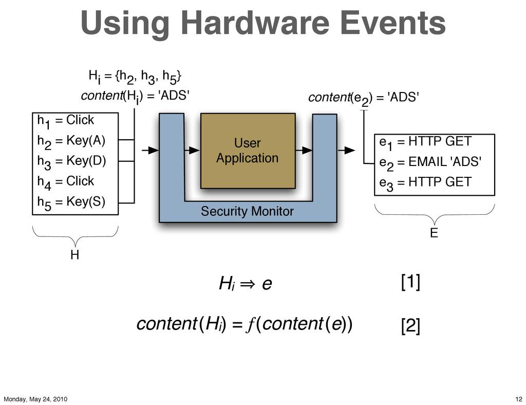 Using Hardware Events Hi 㱺 e content (Hi) = f (...