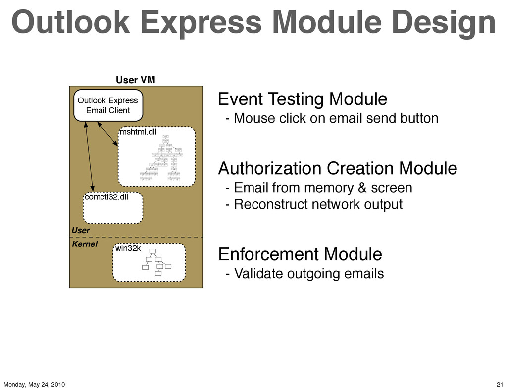 Outlook Express Module Design User VM Outlook E...
