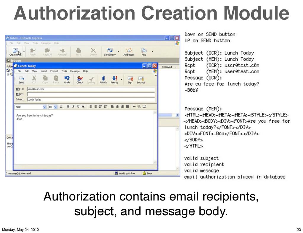 Authorization Creation Module Authorization con...