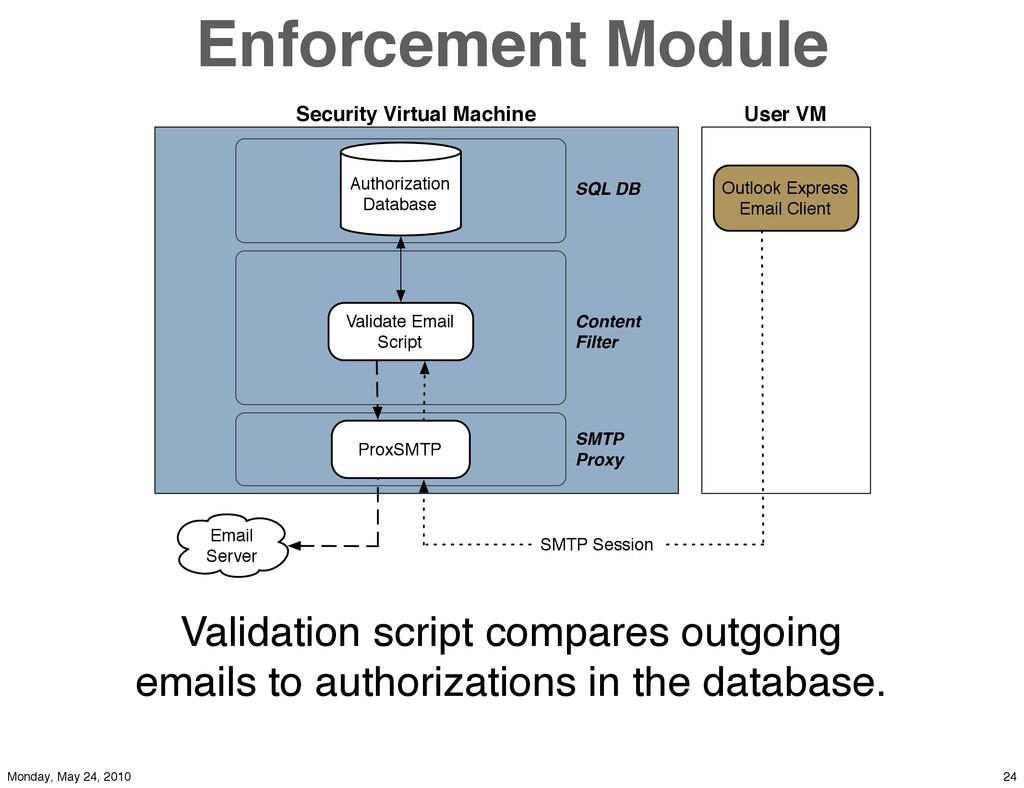 Enforcement Module Validation script compares o...