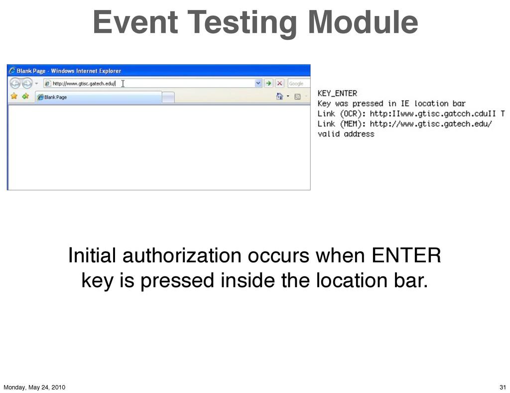 Event Testing Module Initial authorization occu...