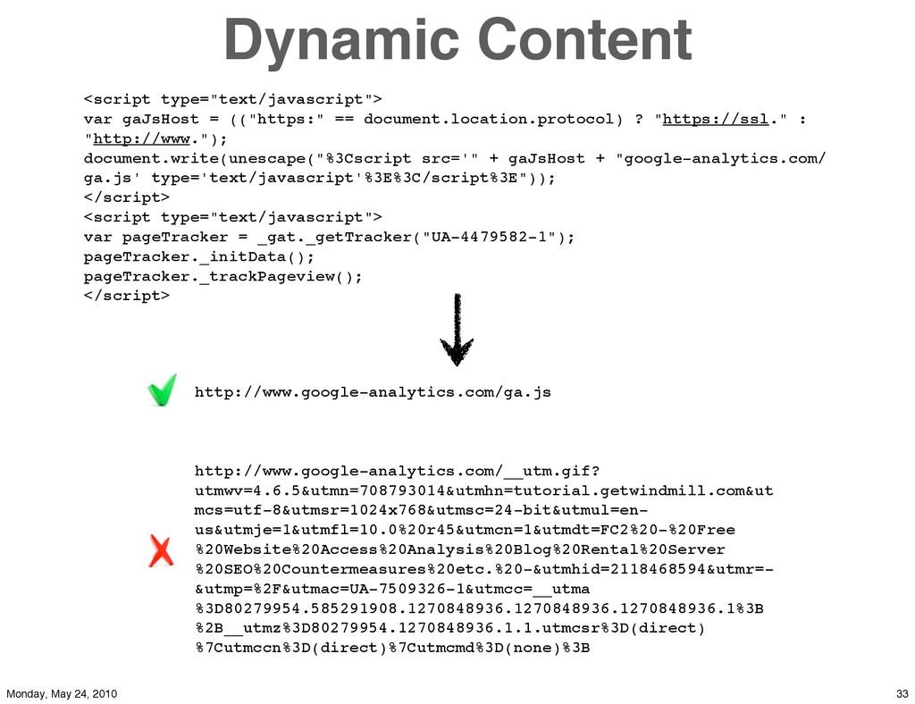 """Dynamic Content <script type=""""text/javascript"""">..."""