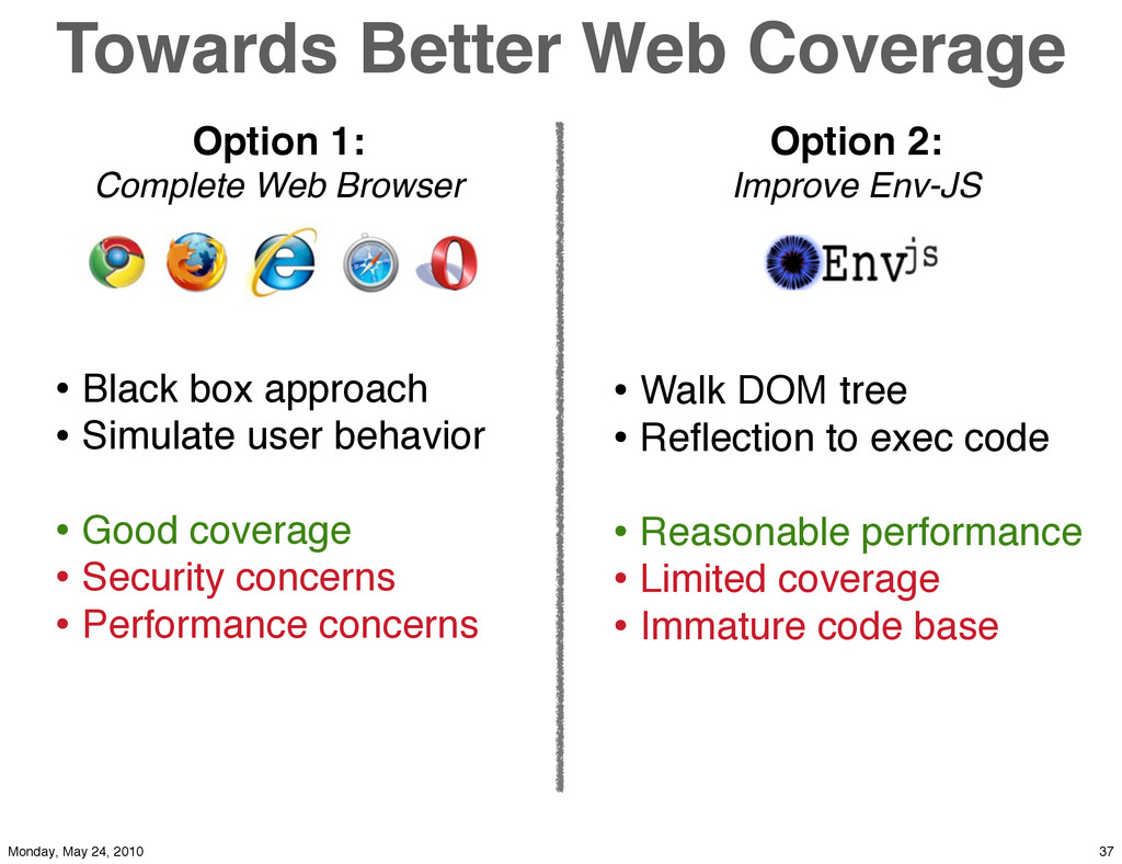 Towards Better Web Coverage Option 1: Complete ...