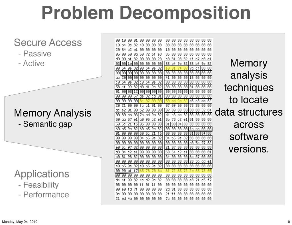 Problem Decomposition Secure Access - Passive -...