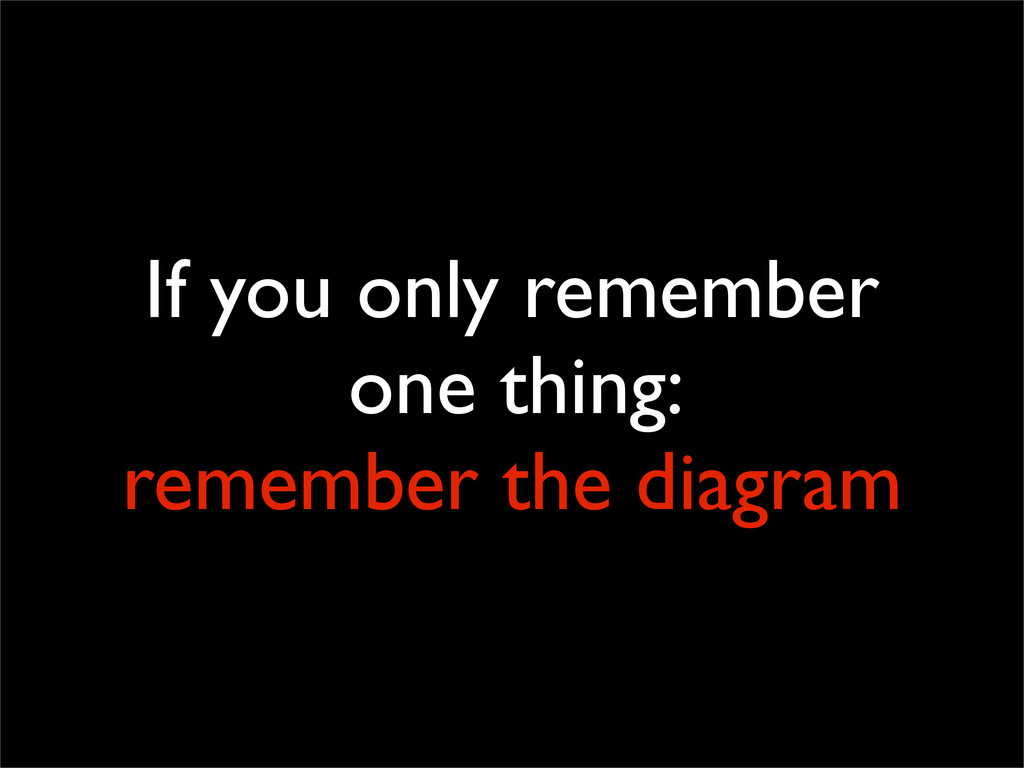 If you only remember one thing: remember the di...