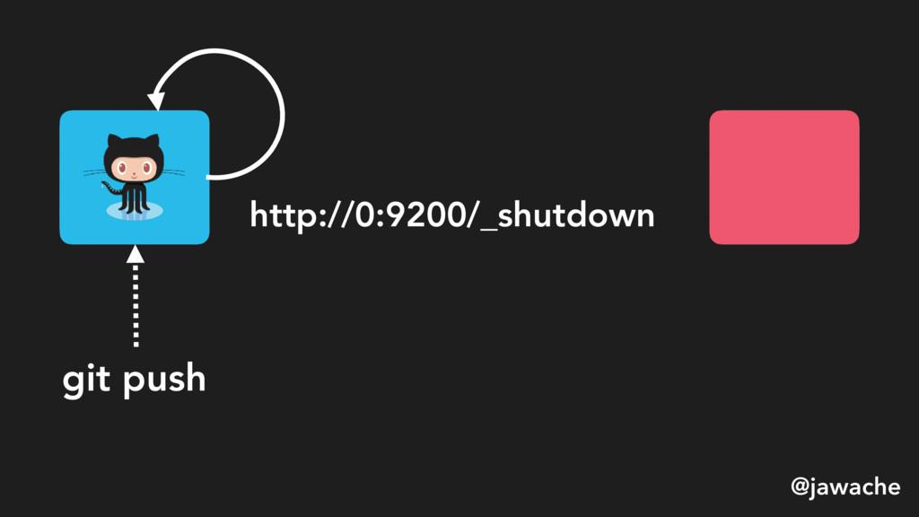 git push http://0:9200/_shutdown @jawache