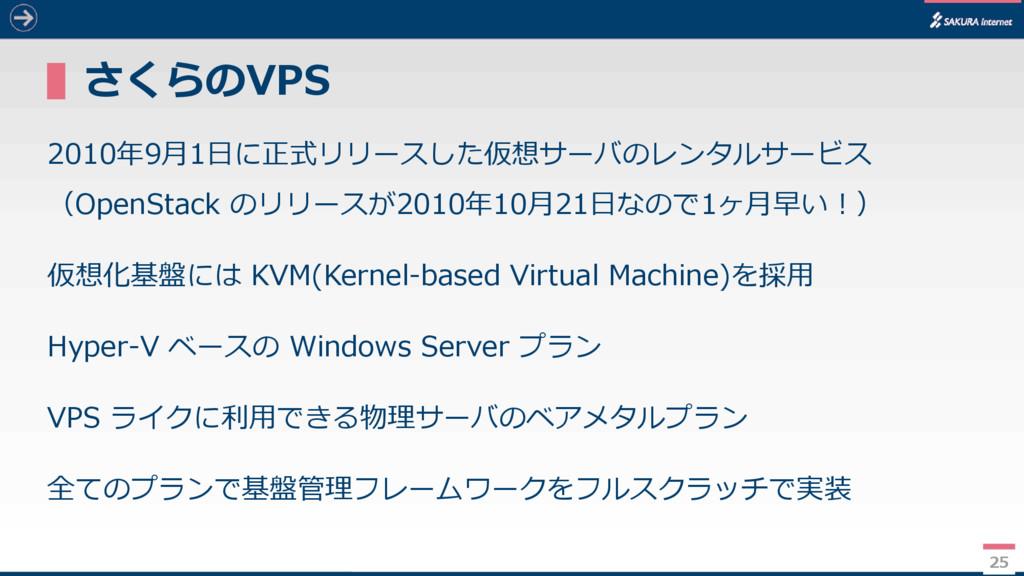 25 ▌さくらのVPS 2010年9月1日に正式リリースした仮想サーバのレンタルサービス (O...